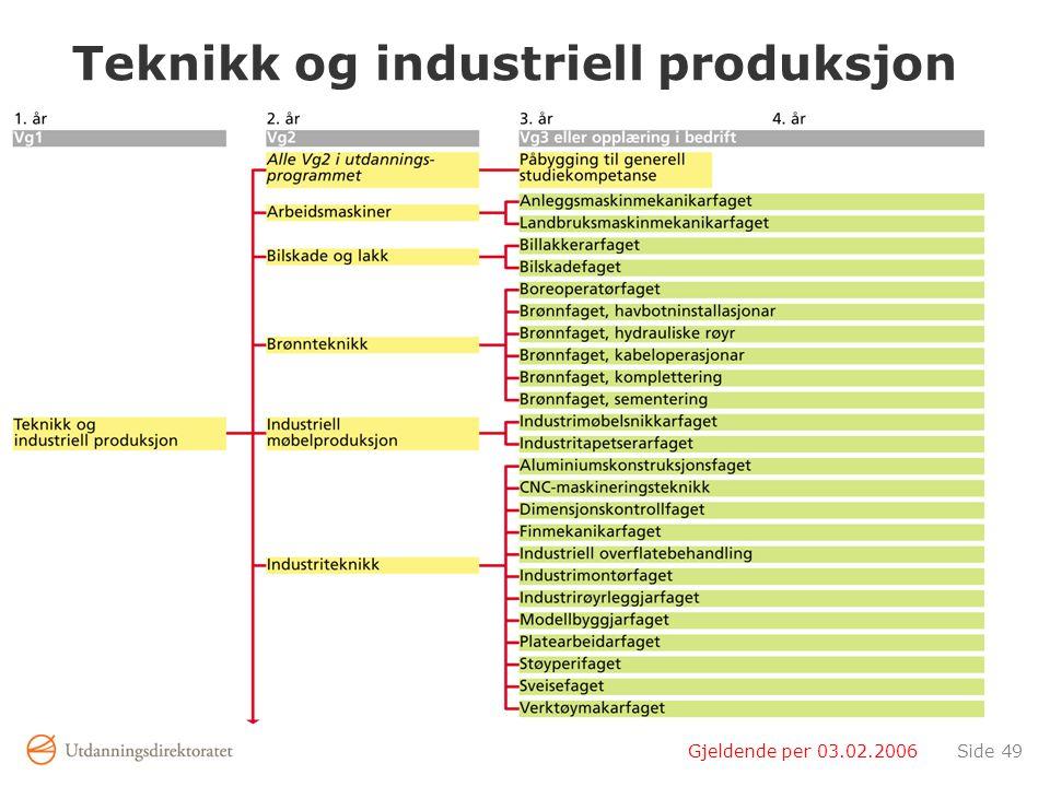 Gjeldende per 03.02.2006Side 49 Teknikk og industriell produksjon