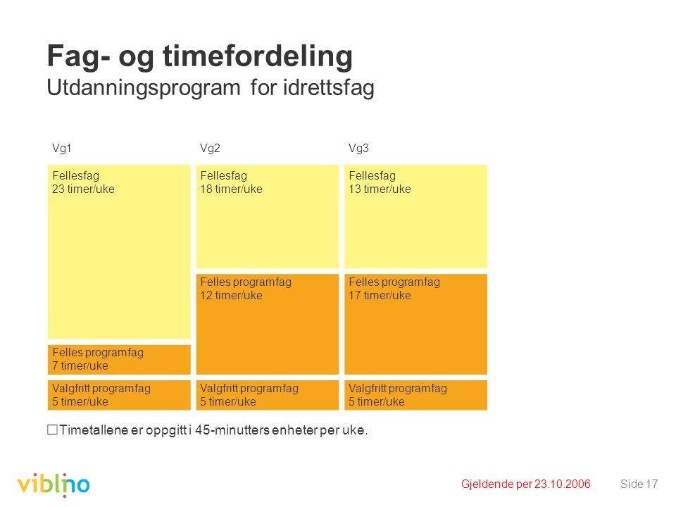 Gjeldende per 23.10.2006Side 17 Fag- og timefordeling Utdanningsprogram for idrettsfag Timetallene er oppgitt i 45-minutters enheter per uke.
