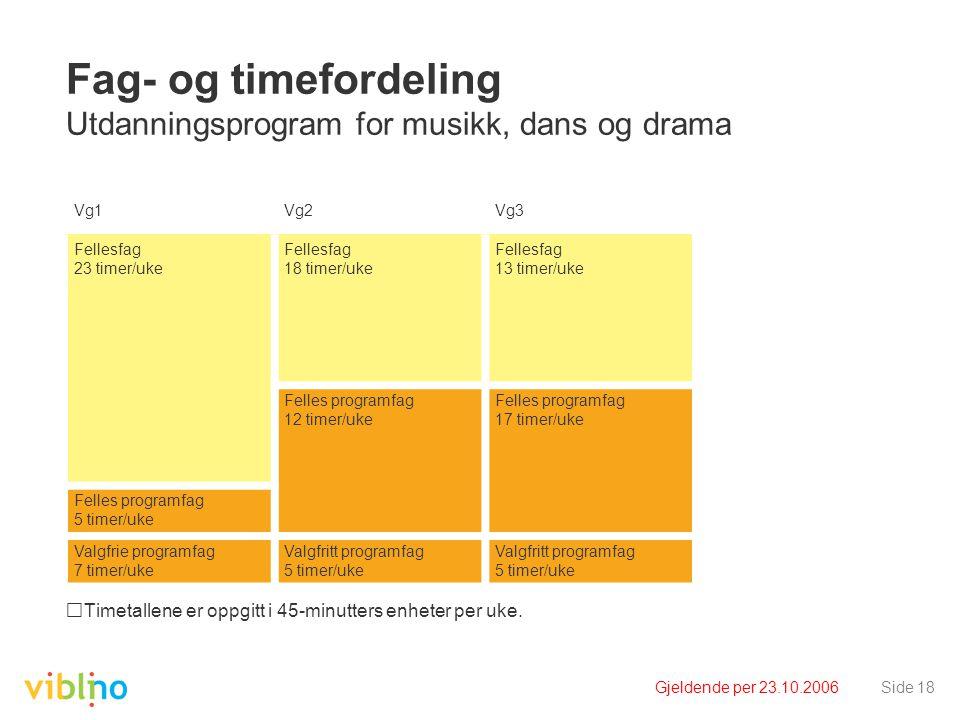 Gjeldende per 23.10.2006Side 18 Fag- og timefordeling Utdanningsprogram for musikk, dans og drama Timetallene er oppgitt i 45-minutters enheter per uke.