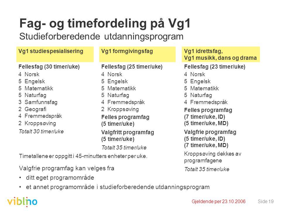Gjeldende per 23.10.2006Side 19 Fag- og timefordeling på Vg1 Studieforberedende utdanningsprogram Timetallene er oppgitt i 45-minutters enheter per uke.