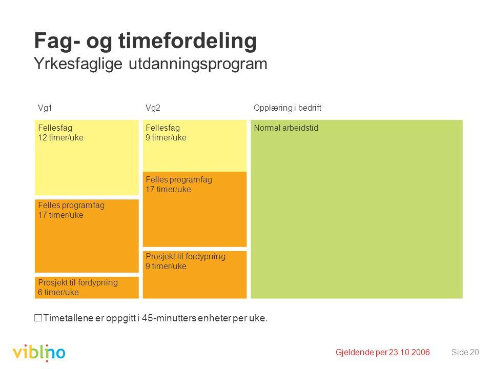 Gjeldende per 23.10.2006Side 20 Fag- og timefordeling Yrkesfaglige utdanningsprogram Timetallene er oppgitt i 45-minutters enheter per uke.