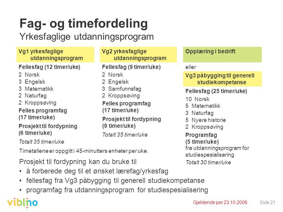Gjeldende per 23.10.2006Side 21 Fag- og timefordeling Yrkesfaglige utdanningsprogram Timetallene er oppgitt i 45-minutters enheter per uke.