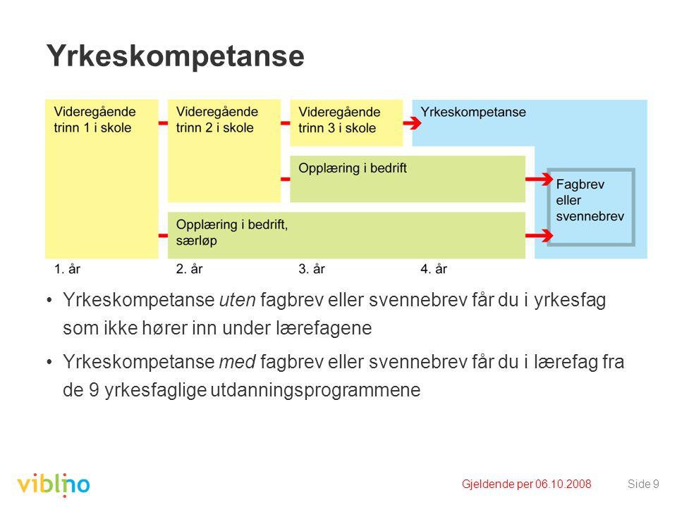 Gjeldende per 06.10.2008Side 20 Fag- og timefordeling Yrkesfaglige utdanningsprogram Timetallene er oppgitt i 60-minutters enheter.
