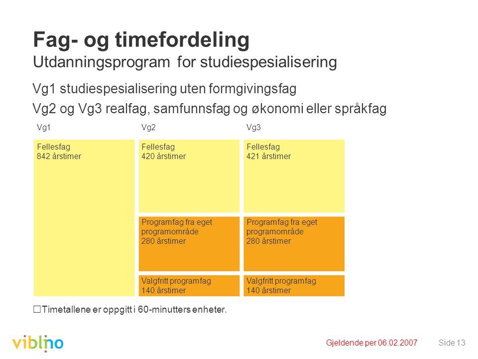 Gjeldende per 06.02.2007Side 13 Fag- og timefordeling Utdanningsprogram for studiespesialisering Vg1 studiespesialisering uten formgivingsfag Vg2 og Vg3 realfag, samfunnsfag og økonomi eller språkfag Timetallene er oppgitt i 60-minutters enheter.