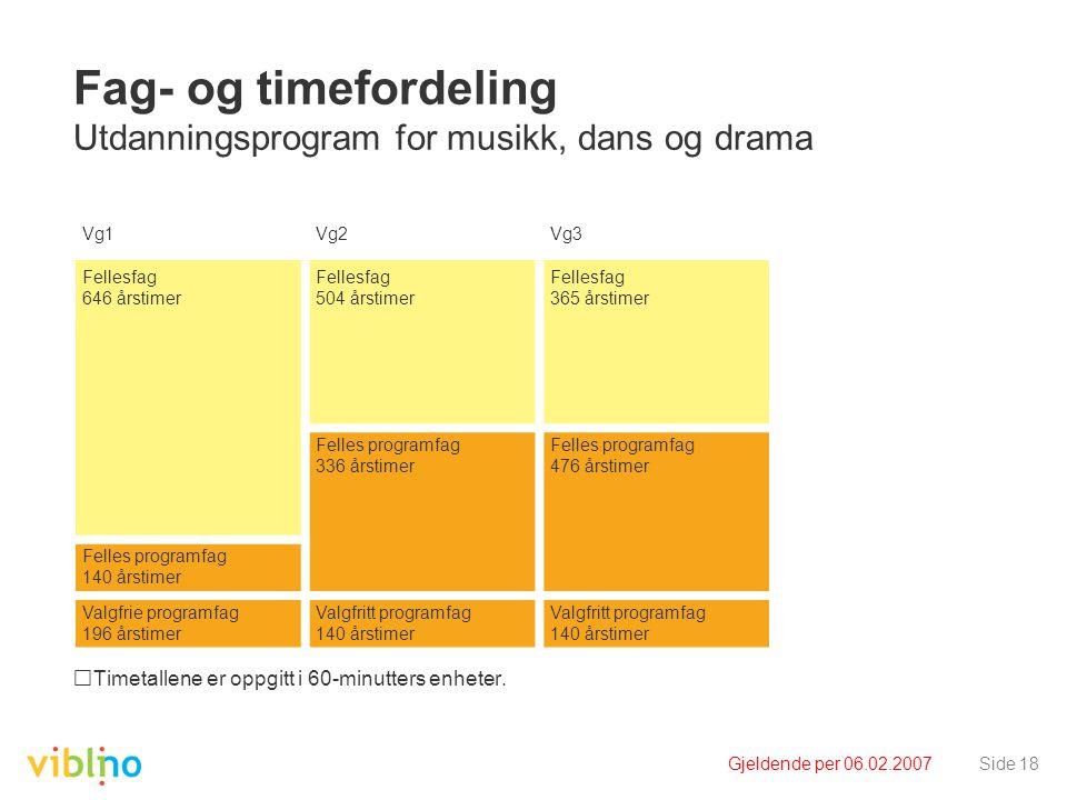 Gjeldende per 06.02.2007Side 18 Fag- og timefordeling Utdanningsprogram for musikk, dans og drama Timetallene er oppgitt i 60-minutters enheter. Vg1Vg