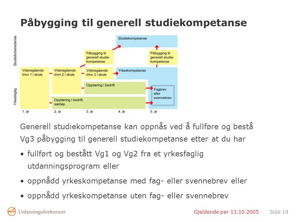 Gjeldende per 13.10.2005Side 14 Påbygging til generell studiekompetanse Generell studiekompetanse kan oppnås ved å fullføre og bestå Vg3 påbygging til