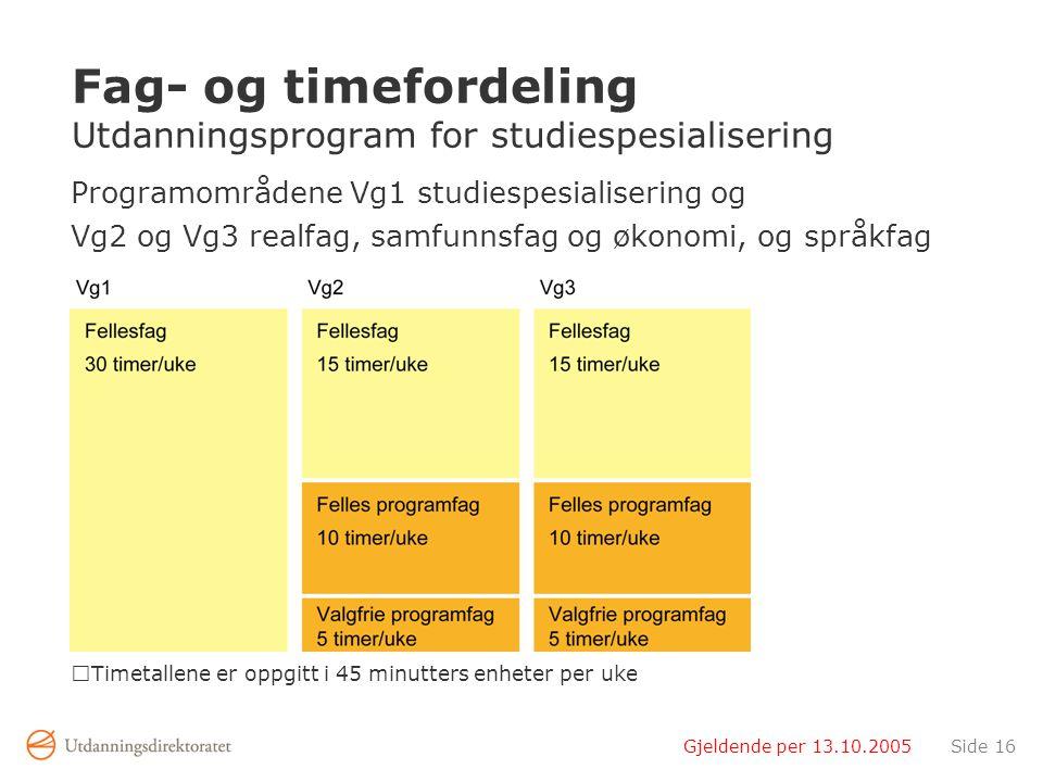 Gjeldende per 13.10.2005Side 16 Fag- og timefordeling Utdanningsprogram for studiespesialisering Programområdene Vg1 studiespesialisering og Vg2 og Vg