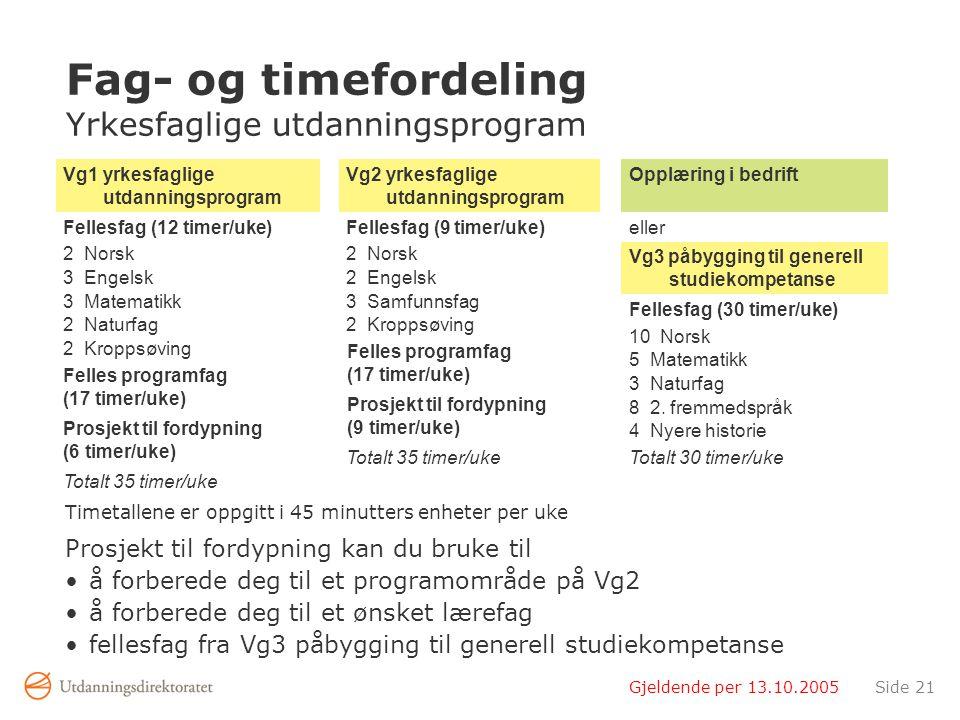 Gjeldende per 13.10.2005Side 21 Fag- og timefordeling Yrkesfaglige utdanningsprogram Timetallene er oppgitt i 45 minutters enheter per uke Prosjekt ti