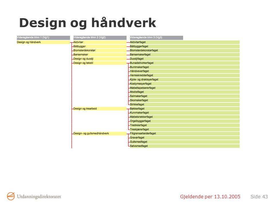 Gjeldende per 13.10.2005Side 43 Design og håndverk