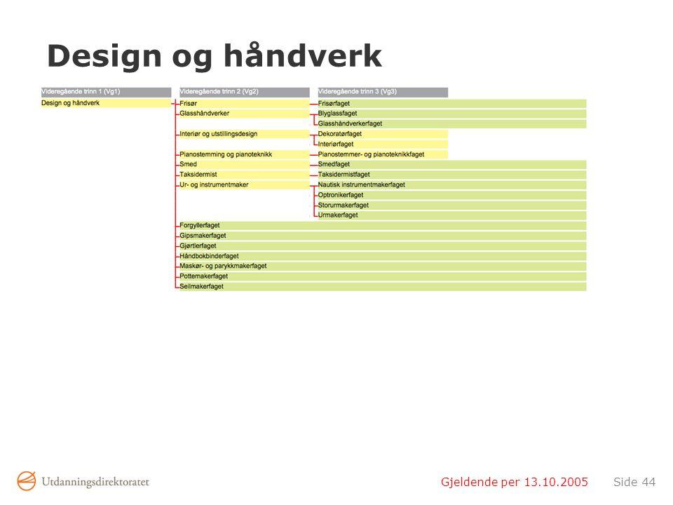 Gjeldende per 13.10.2005Side 44 Design og håndverk