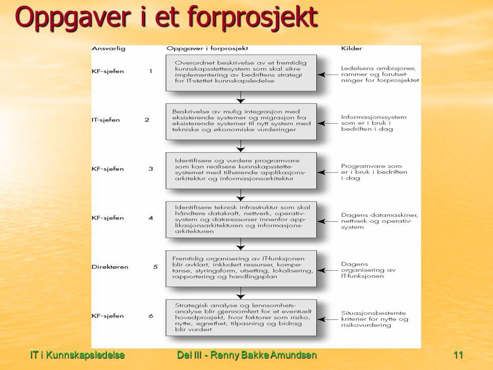 IT i KunnskapsledelseDel III - Renny Bakke Amundsen11 Oppgaver i et forprosjekt