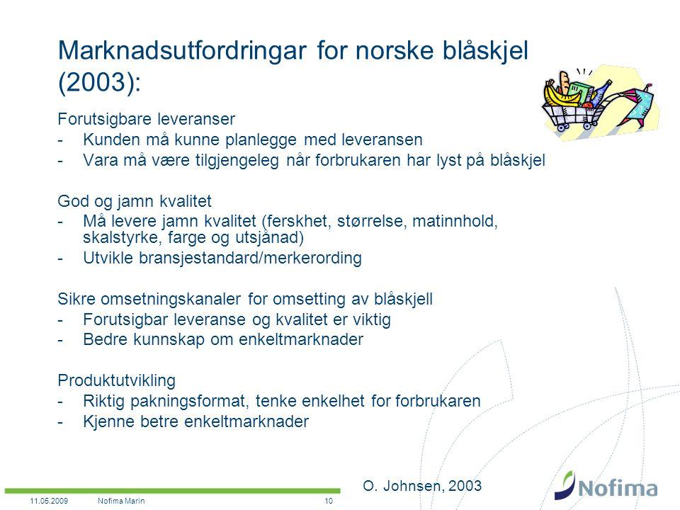 11.05.2009Nofima Marin10 Marknadsutfordringar for norske blåskjel (2003): Forutsigbare leveranser -Kunden må kunne planlegge med leveransen -Vara må være tilgjengeleg når forbrukaren har lyst på blåskjel God og jamn kvalitet -Må levere jamn kvalitet (ferskhet, størrelse, matinnhold, skalstyrke, farge og utsjånad) -Utvikle bransjestandard/merkerording Sikre omsetningskanaler for omsetting av blåskjell -Forutsigbar leveranse og kvalitet er viktig -Bedre kunnskap om enkeltmarknader Produktutvikling -Riktig pakningsformat, tenke enkelhet for forbrukaren -Kjenne betre enkeltmarknader O.