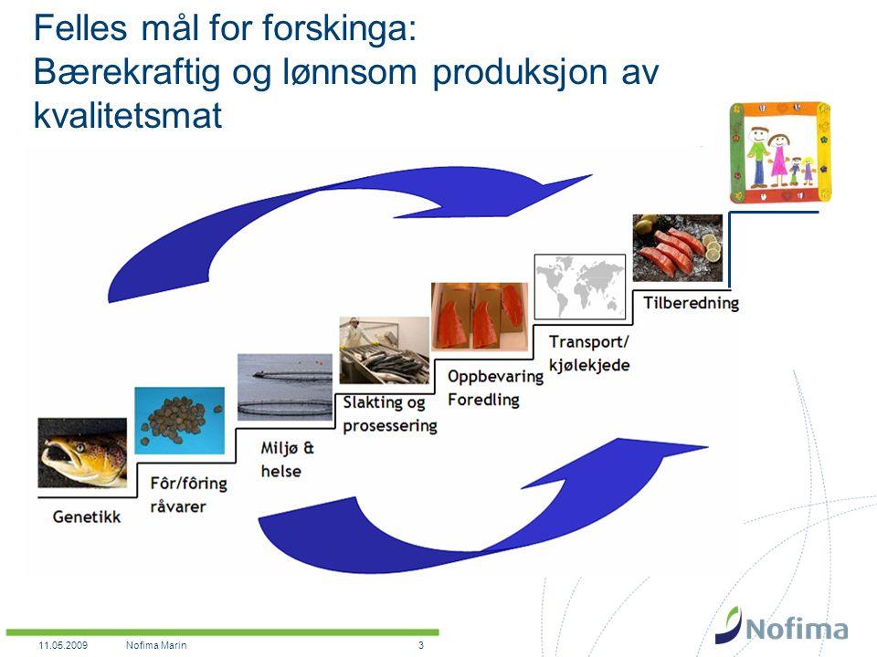 11.05.2009Nofima Marin3 Felles mål for forskinga: Bærekraftig og lønnsom produksjon av kvalitetsmat