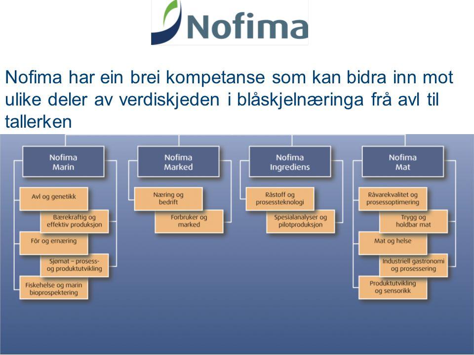 11.05.2009Nofima Marin Nofima har ein brei kompetanse som kan bidra inn mot ulike deler av verdiskjeden i blåskjelnæringa frå avl til tallerken