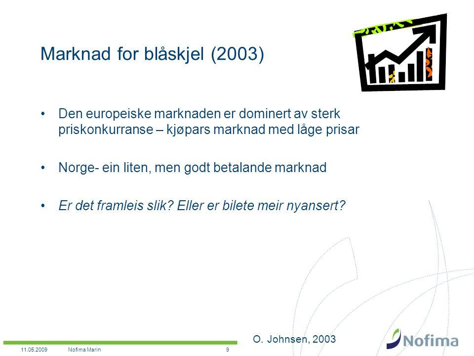 11.05.2009Nofima Marin9 Marknad for blåskjel (2003) O.