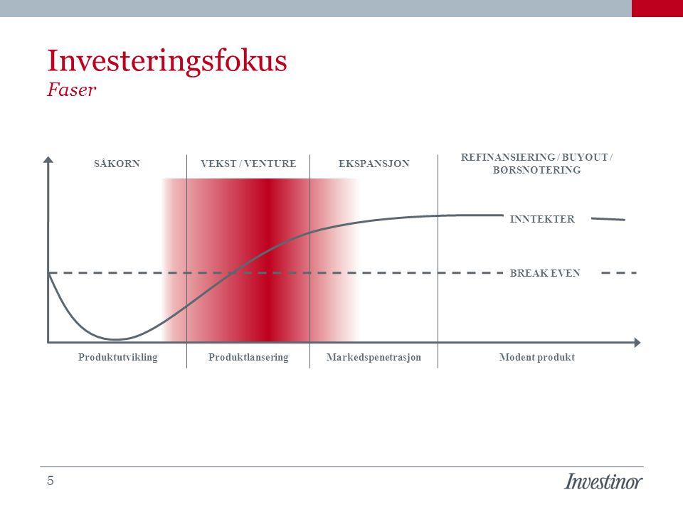 SÅKORNVEKST / VENTUREEKSPANSJON REFINANSIERING / BUYOUT / BØRSNOTERING Investeringsfokus Faser 5 INNTEKTER BREAK EVEN ProduktutviklingProduktlansering