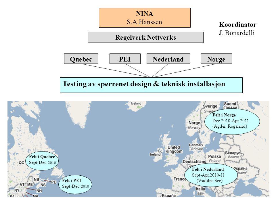 Nettwerk: testingsområde & regelnettverk 2 Kanadisk konsesjoner (QC, PEI) 1 Nederlansk (yngel) 2 Norsk område Fiskeriforskningslab.