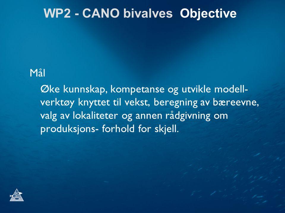 WP2 - CANO bivalves Objective Mål Øke kunnskap, kompetanse og utvikle modell- verktøy knyttet til vekst, beregning av bæreevne, valg av lokaliteter og