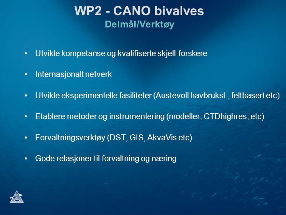 WP2 - CANO bivalves Delmål/Verktøy Utvikle kompetanse og kvalifiserte skjell-forskere Internasjonalt netverk Utvikle eksperimentelle fasiliteter (Aust
