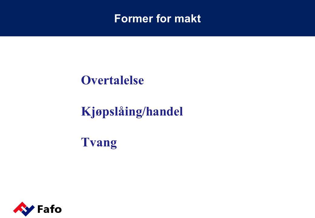 Former for makt Overtalelse Kjøpslåing/handel Tvang