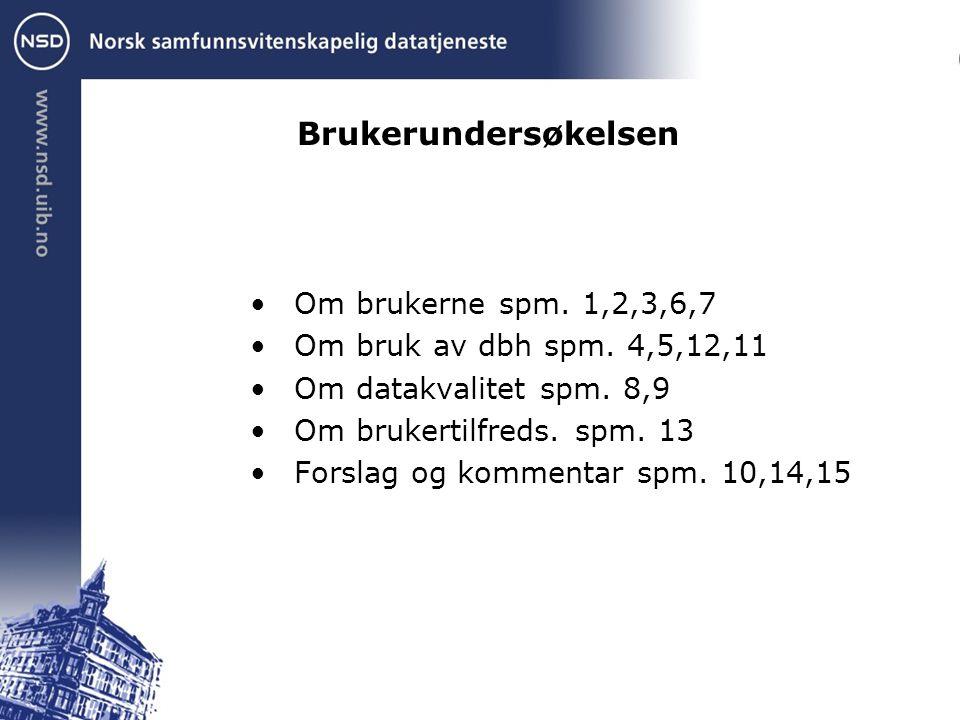 Brukerundersøkelsen Om brukerne spm.1,2,3,6,7 Om bruk av dbh spm.