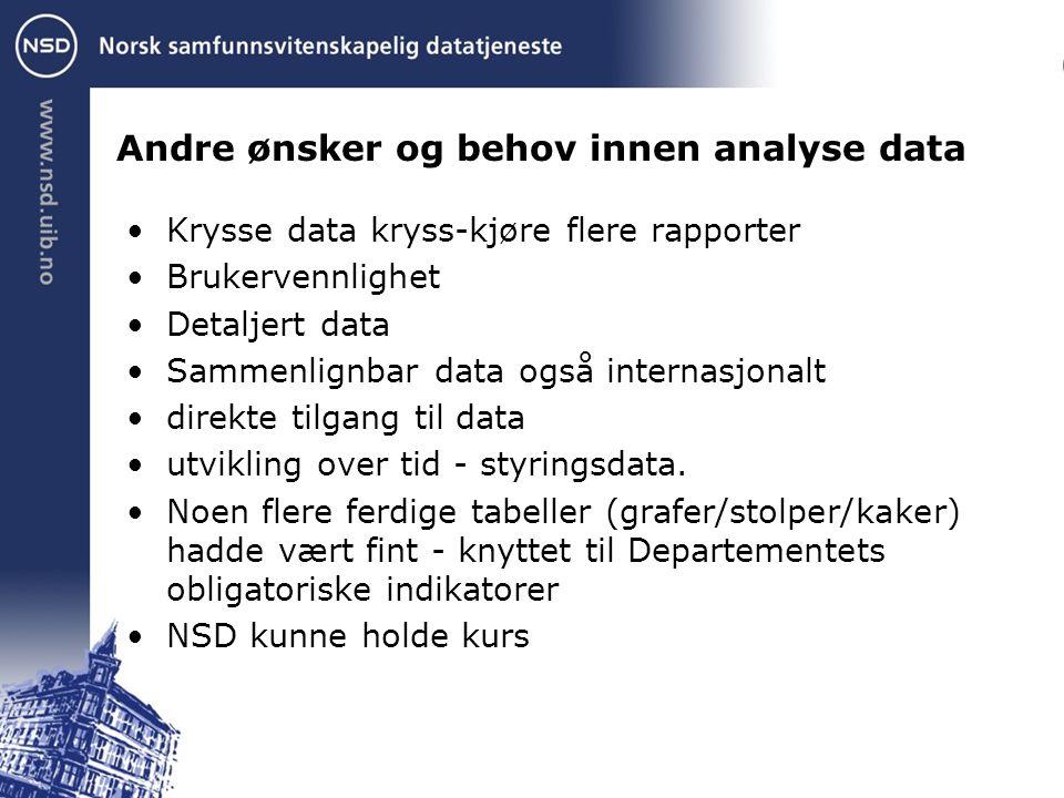 Andre ønsker og behov innen analyse data Krysse data kryss-kjøre flere rapporter Brukervennlighet Detaljert data Sammenlignbar data også internasjonalt direkte tilgang til data utvikling over tid - styringsdata.