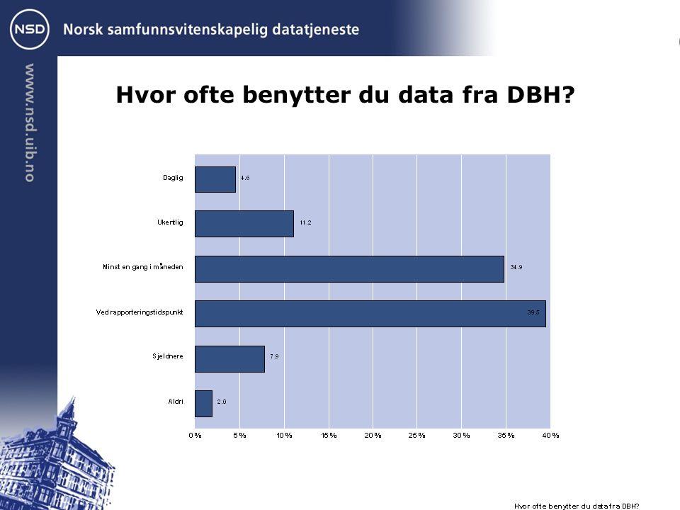 Hvilke av menyvalgene i DBH bruker du oftest?
