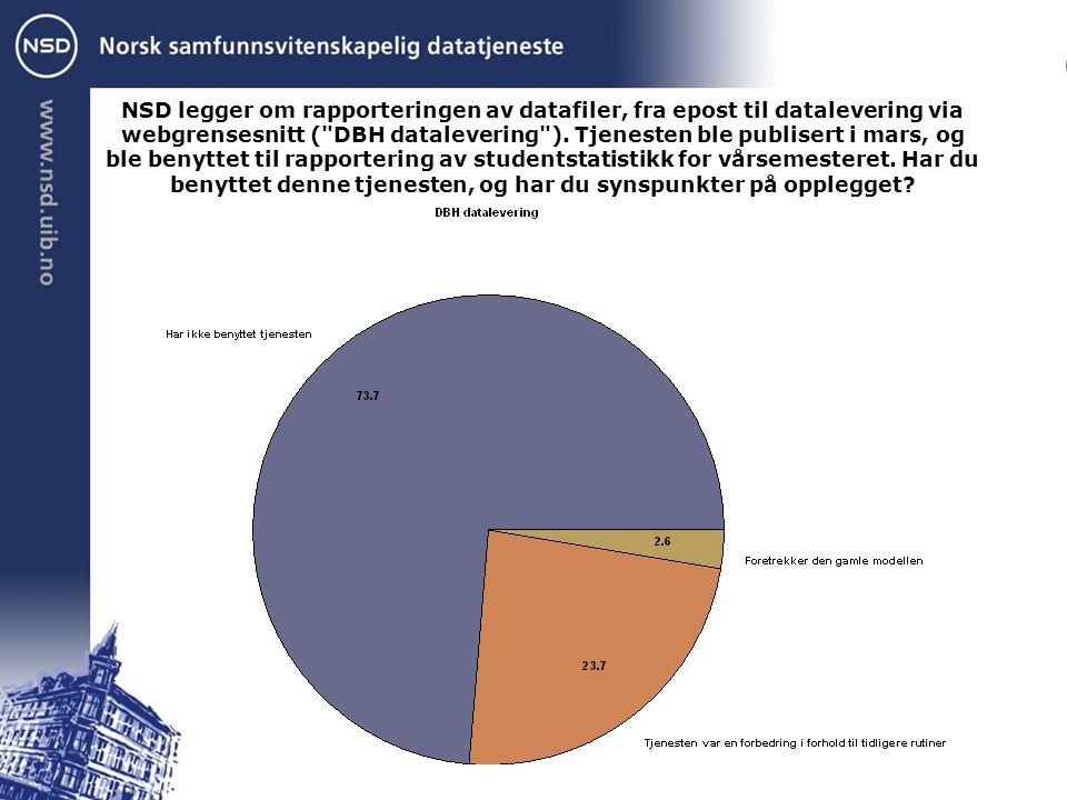 Datakvalitet Hvordan oppfatter du datakvaliteten i DBH innen de ulike statistikkområdene.