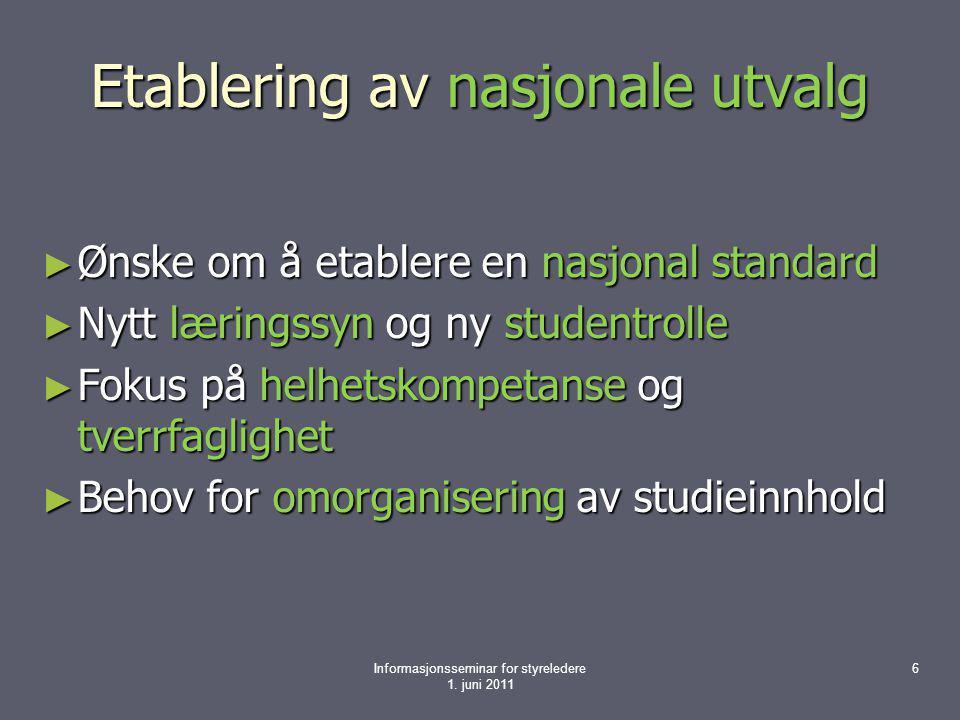 Etablering av nasjonale utvalg ► Ønske om å etablere en nasjonal standard ► Nytt læringssyn og ny studentrolle ► Fokus på helhetskompetanse og tverrfa