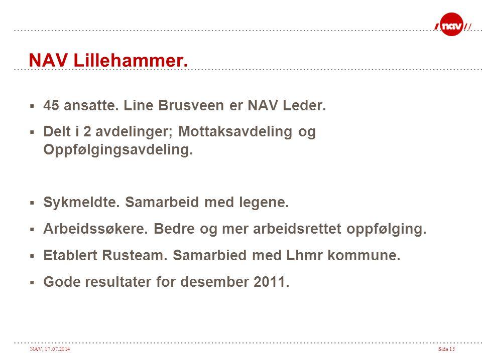 NAV, 17.07.2014Side 15 NAV Lillehammer.  45 ansatte. Line Brusveen er NAV Leder.  Delt i 2 avdelinger; Mottaksavdeling og Oppfølgingsavdeling.  Syk