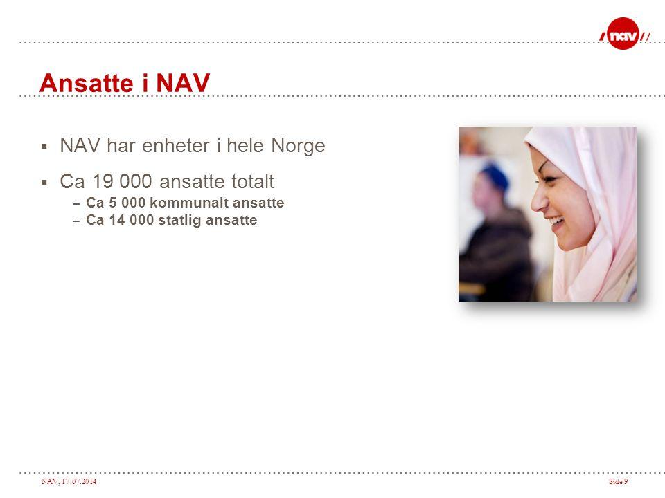 NAV, 17.07.2014Side 9 Ansatte i NAV  NAV har enheter i hele Norge  Ca 19 000 ansatte totalt – Ca 5 000 kommunalt ansatte – Ca 14 000 statlig ansatte
