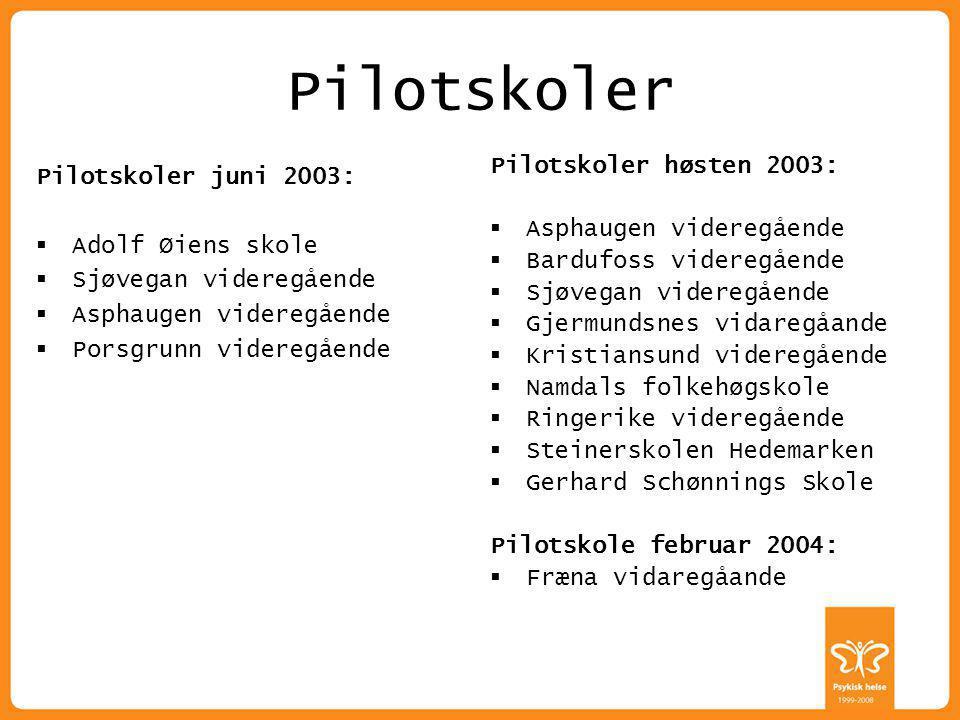 ALLE HAR EN PSYKISK HELSE Pilotskoler Pilotskoler juni 2003:  Adolf Øiens skole  Sjøvegan videregående  Asphaugen videregående  Porsgrunn videregå