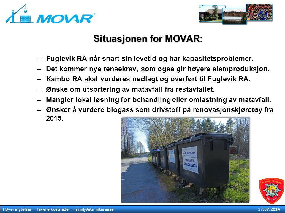 MOVAR IKS Høyere ytelser – lavere kostnader – i mljøets tjeneste17. juli 2014 Høyere ytelser – lavere kostnader – i miljøets interesse 17.07.2014 Situ