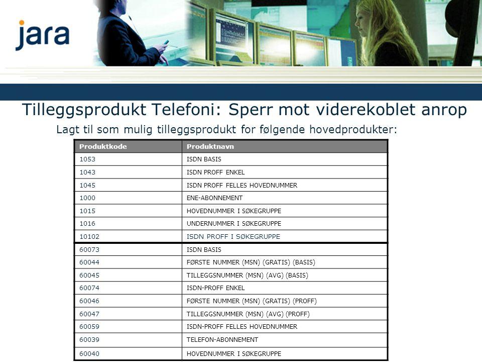 Tilleggsprodukt Telefoni: Sperr mot viderekoblet anrop Sperr mot viderekoblet anrop velges under listen av tilleggsprodukter i Product Configuration