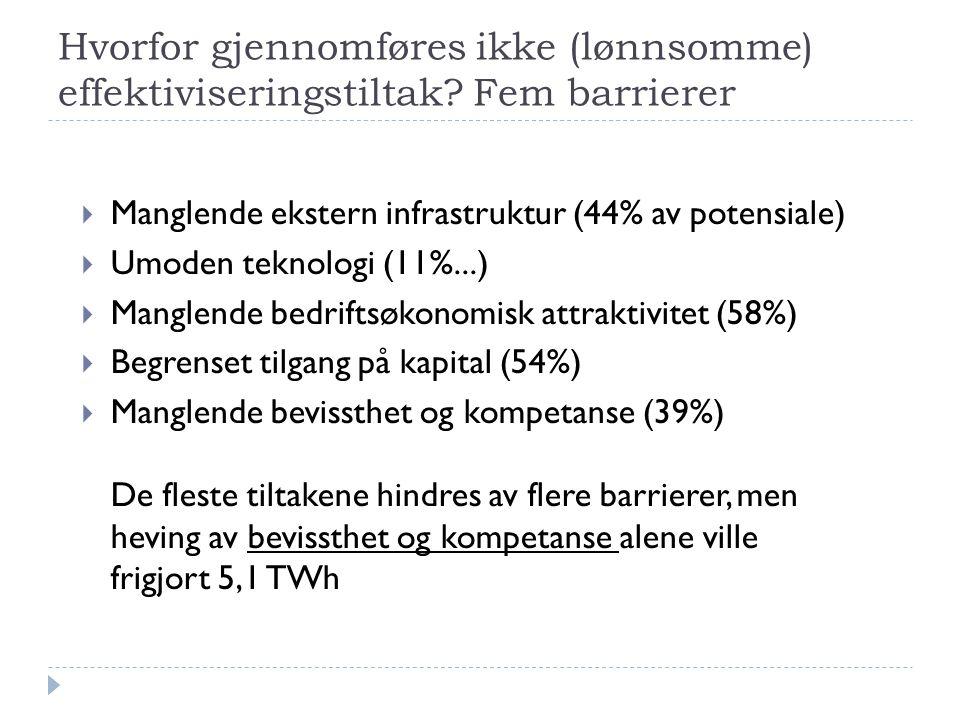 Effektivisering i offentlig sektor  Trondheim Smart City Energieffektiviseringsprosjekt (Trondheim kommune, Bellona og Siemens) Ett år etter igangsettelsen har prosjektet overoppfylt forventningene til at kommunen i løpet av ti år kan kutte strømforbruket med 22% - Allerede ser vi en strøm av ordførere fra hele verden som kommer for å lære av Trondheim.