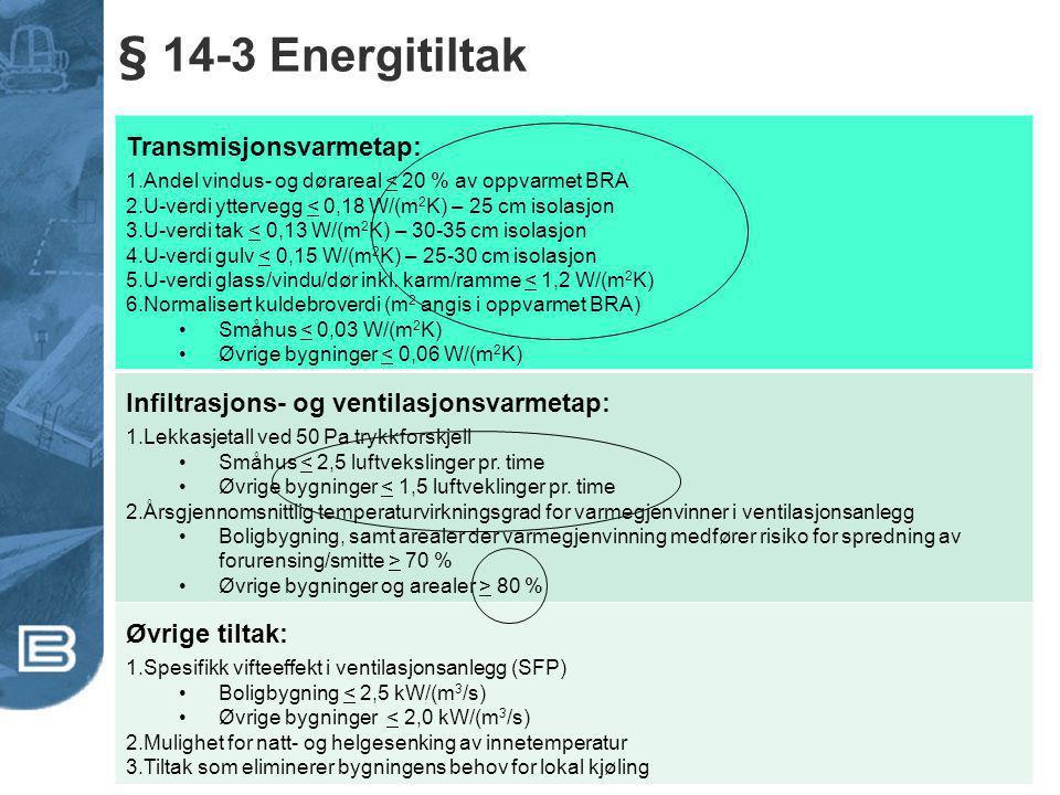 § 14-3 Energitiltak Transmisjonsvarmetap: 1.Andel vindus- og dørareal < 20 % av oppvarmet BRA 2.U-verdi yttervegg < 0,18 W/(m 2 K) – 25 cm isolasjon 3