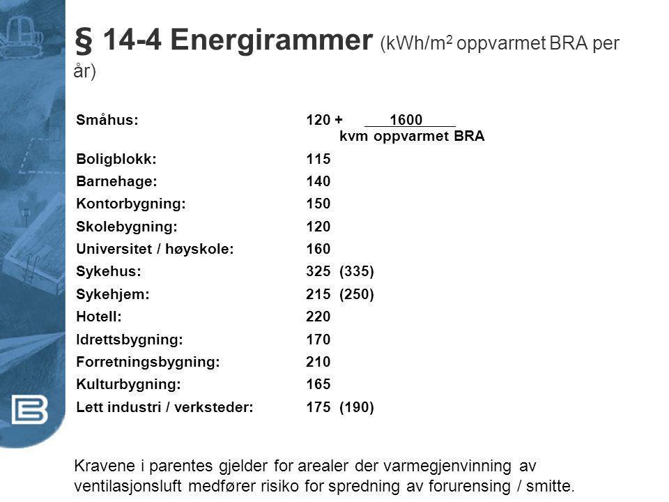 § 14-4 Energirammer (kWh/m 2 oppvarmet BRA per år) Småhus:120 + 1600 kvm oppvarmet BRA Boligblokk: 115 Barnehage:140 Kontorbygning:150 Skolebygning:12