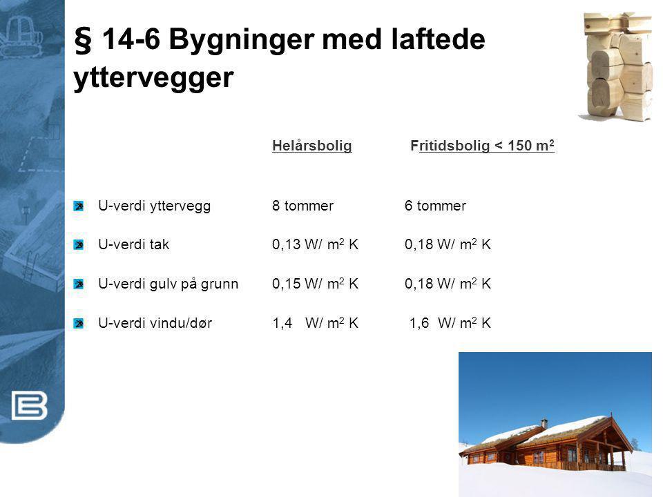 § 14-6 Bygninger med laftede yttervegger Helårsbolig Fritidsbolig < 150 m 2 U-verdi yttervegg 8 tommer 6 tommer U-verdi tak0,13 W/ m 2 K0,18 W/ m 2 K