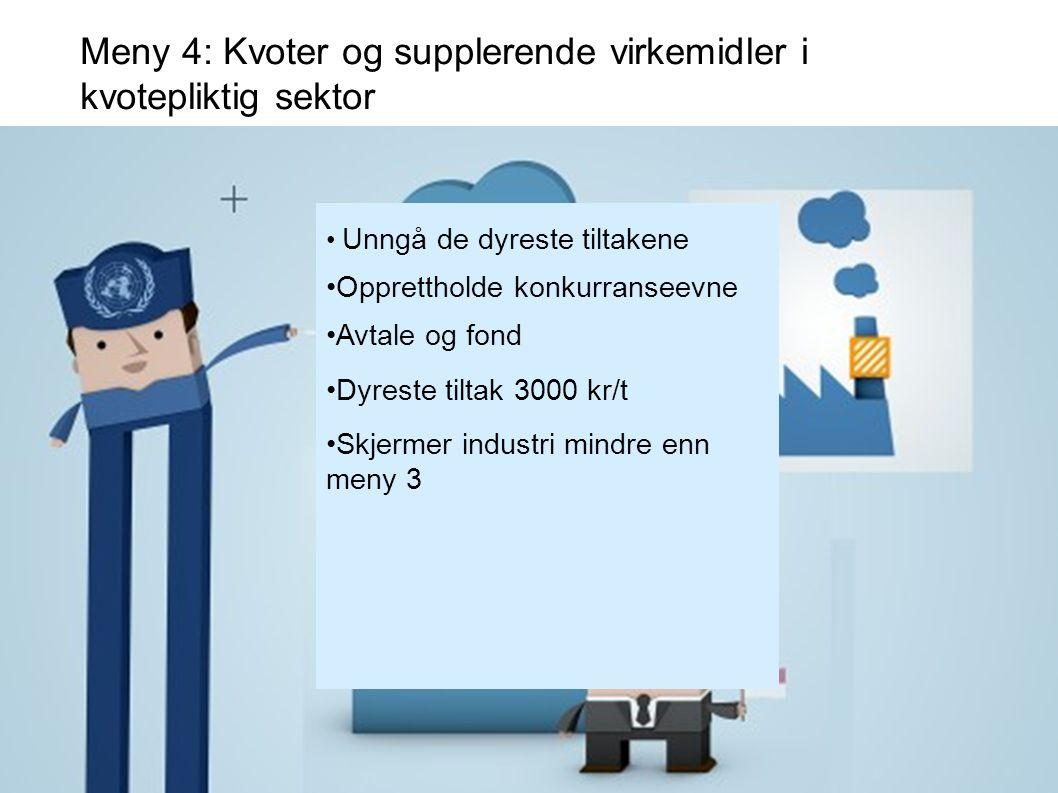 Meny 4: Kvoter og supplerende virkemidler i kvotepliktig sektor Unngå de dyreste tiltakene Opprettholde konkurranseevne Avtale og fond Dyreste tiltak