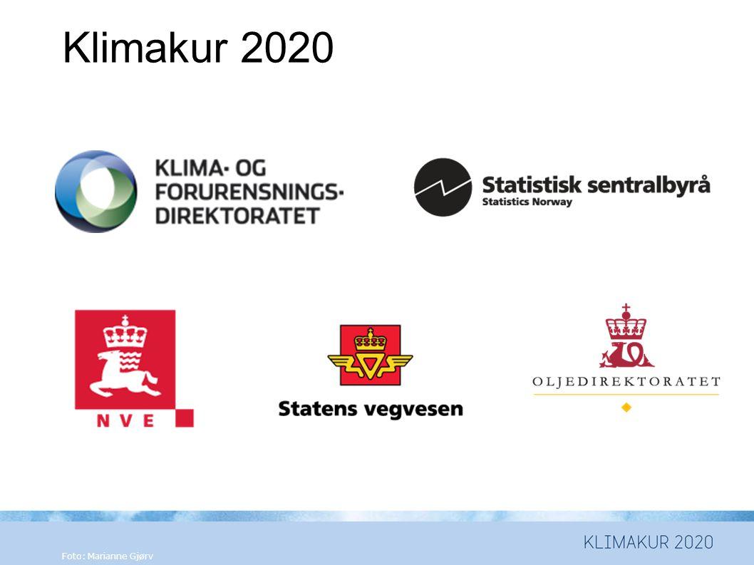 Klimakur 2020 Foto: Marianne Gjørv