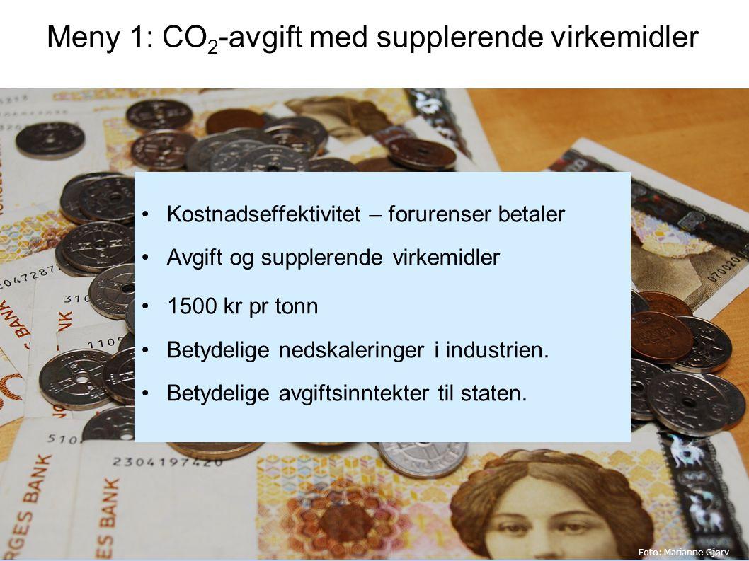 Meny 1: CO 2 -avgift med supplerende virkemidler Kostnadseffektivitet – forurenser betaler Avgift og supplerende virkemidler 1500 kr pr tonn Betydelige nedskaleringer i industrien.