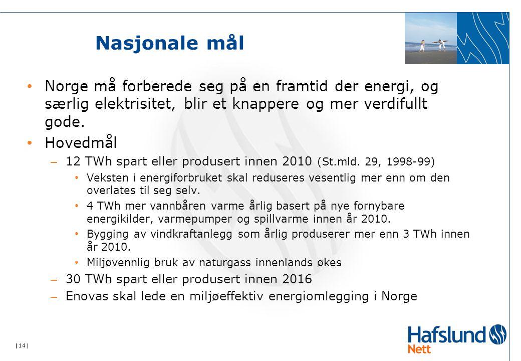  14  Nasjonale mål Norge må forberede seg på en framtid der energi, og særlig elektrisitet, blir et knappere og mer verdifullt gode. Hovedmål – 12 T
