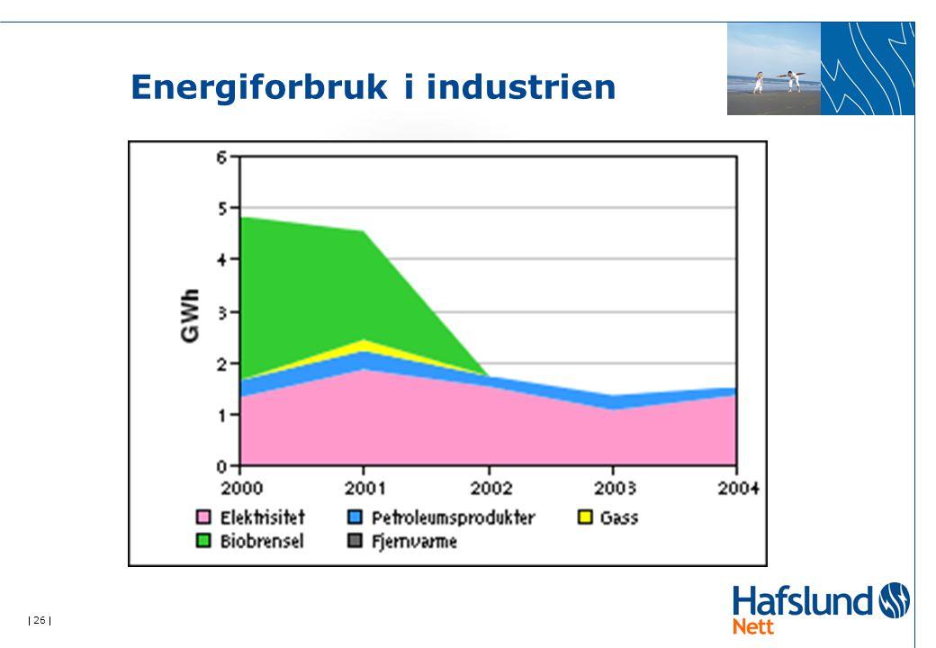  26  Energiforbruk i industrien