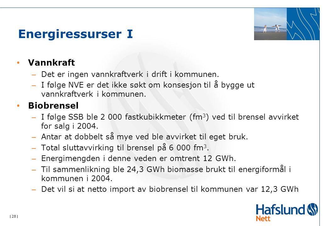  28  Energiressurser I Vannkraft – Det er ingen vannkraftverk i drift i kommunen. – I følge NVE er det ikke søkt om konsesjon til å bygge ut vannkra