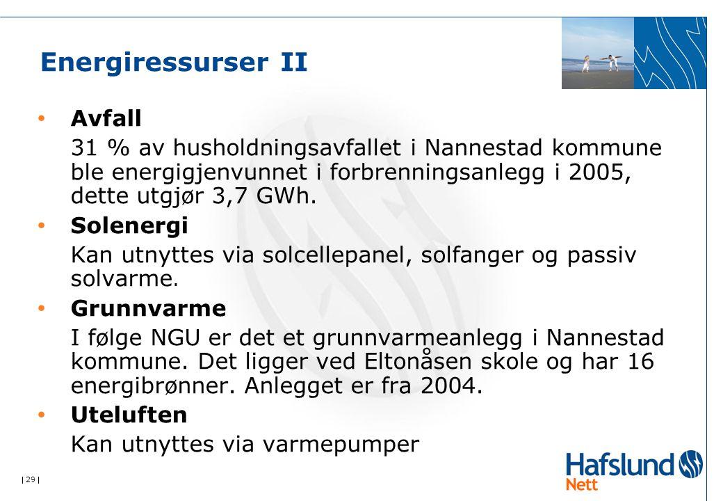  29  Energiressurser II Avfall 31 % av husholdningsavfallet i Nannestad kommune ble energigjenvunnet i forbrenningsanlegg i 2005, dette utgjør 3,7 G