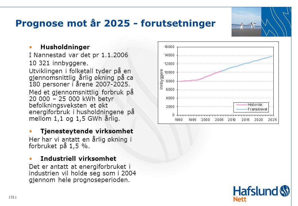  31  Prognose mot år 2025 - forutsetninger Husholdninger I Nannestad var det pr 1.1.2006 10 321 innbyggere. Utviklingen i folketall tyder på en gjen