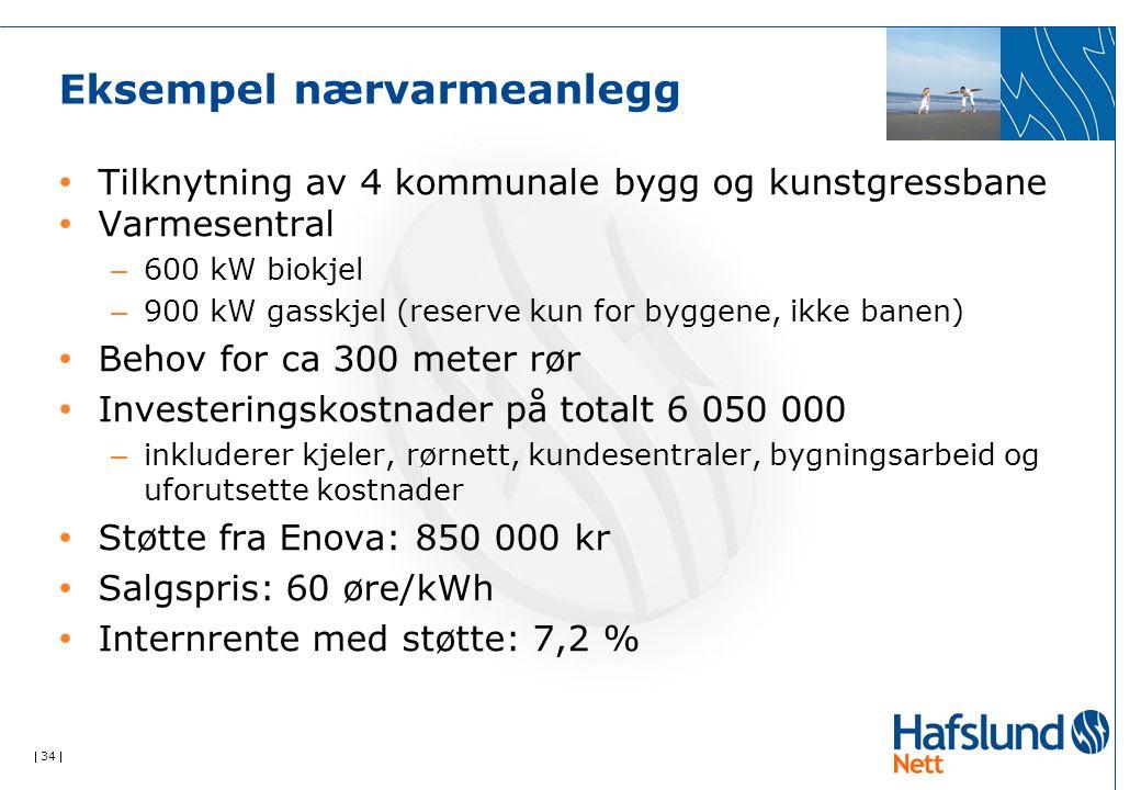  34  Eksempel nærvarmeanlegg Tilknytning av 4 kommunale bygg og kunstgressbane Varmesentral – 600 kW biokjel – 900 kW gasskjel (reserve kun for bygg
