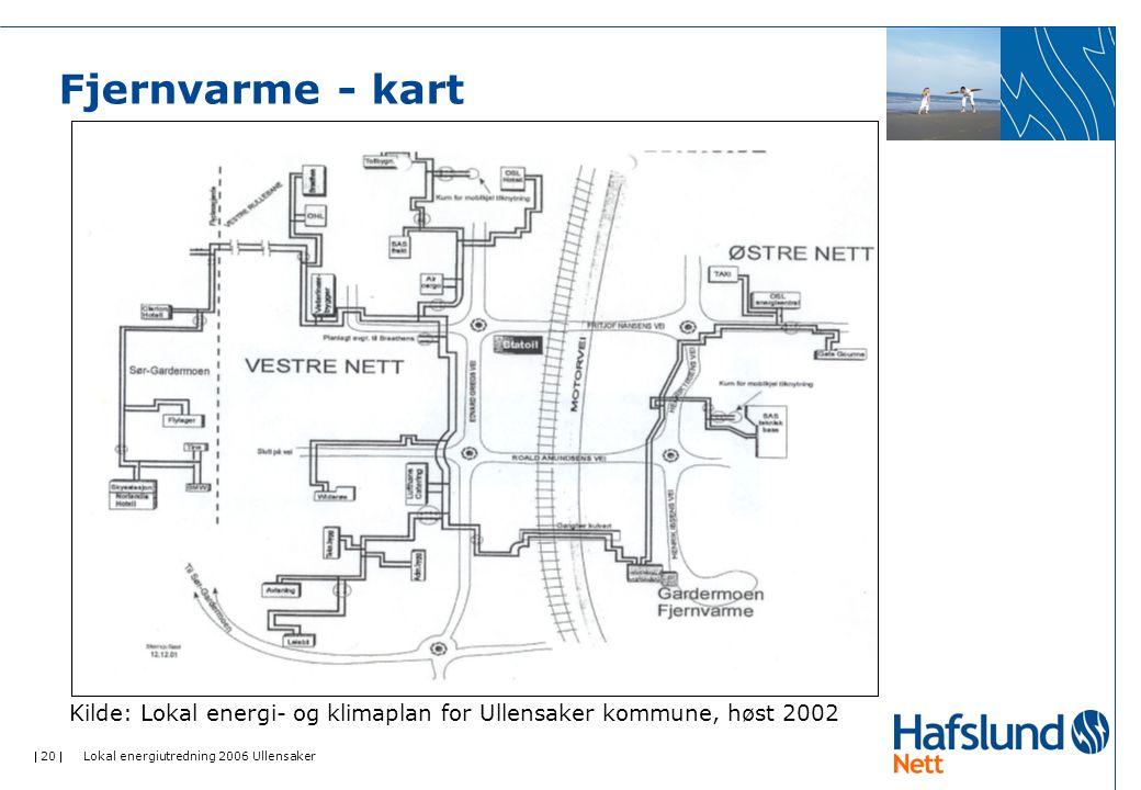  20  Lokal energiutredning 2006 Ullensaker Fjernvarme - kart Kilde: Lokal energi- og klimaplan for Ullensaker kommune, h ø st 2002