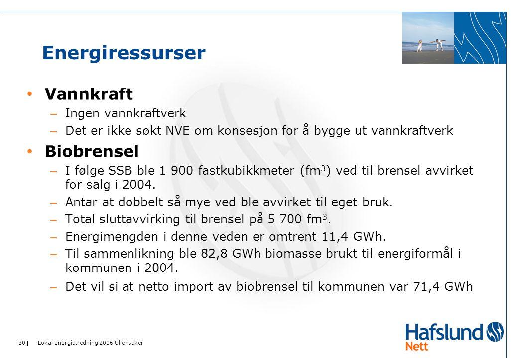  30  Lokal energiutredning 2006 Ullensaker Energiressurser Vannkraft – Ingen vannkraftverk – Det er ikke søkt NVE om konsesjon for å bygge ut vannkr