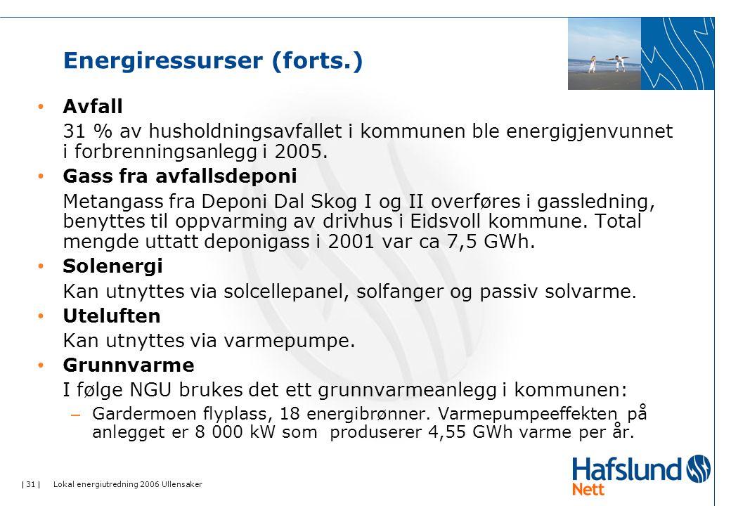  31  Lokal energiutredning 2006 Ullensaker Energiressurser (forts.) Avfall 31 % av husholdningsavfallet i kommunen ble energigjenvunnet i forbrennin